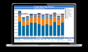 Audit and Analytics